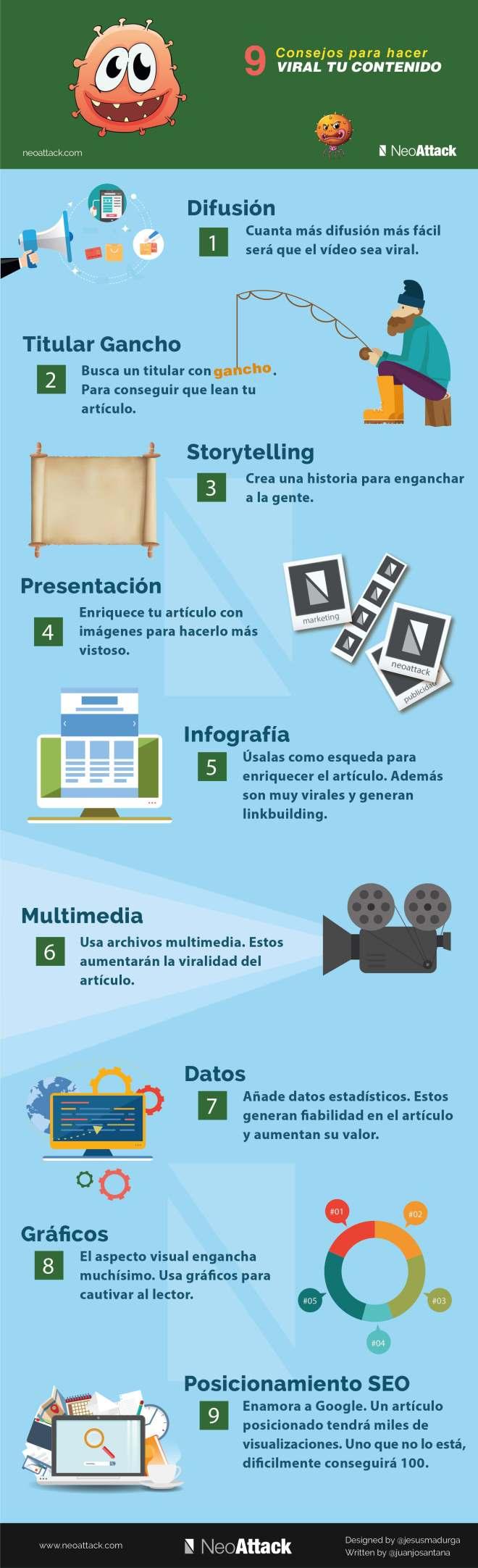 9 consejos para hacer viral tu contenido