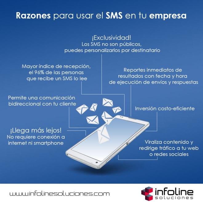 Razones para usar SMS en tu empresa