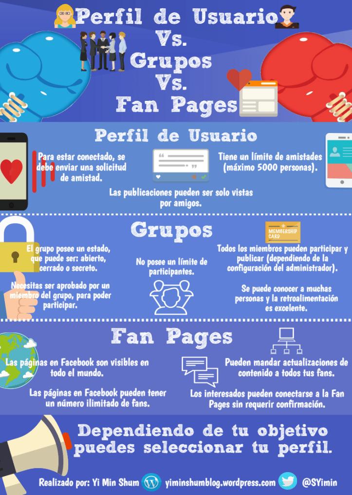 facebook-perfi-pagina-grupo-infografia
