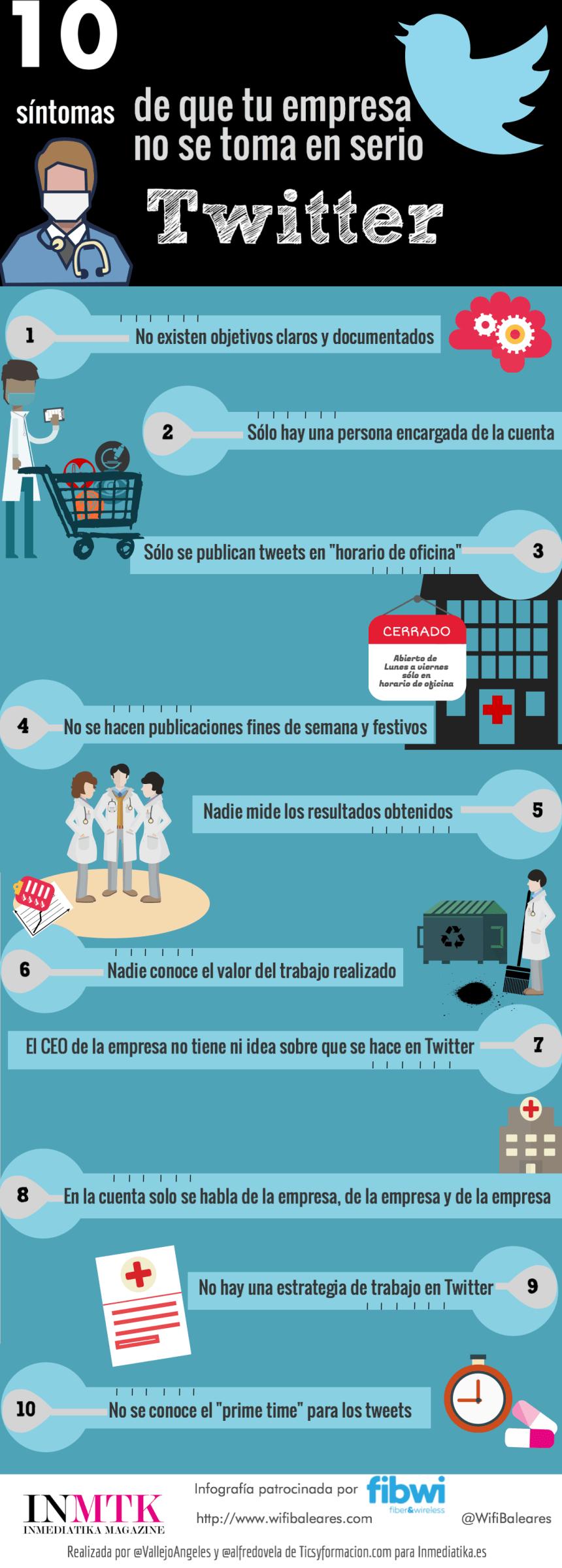 10 síntomas de que tu empresa no se toma en serio Twitter