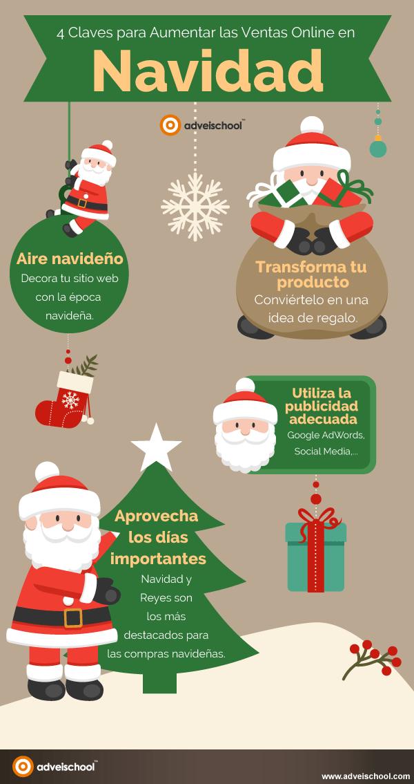 4 Claves para aumentar las Ventas Online en Navidad