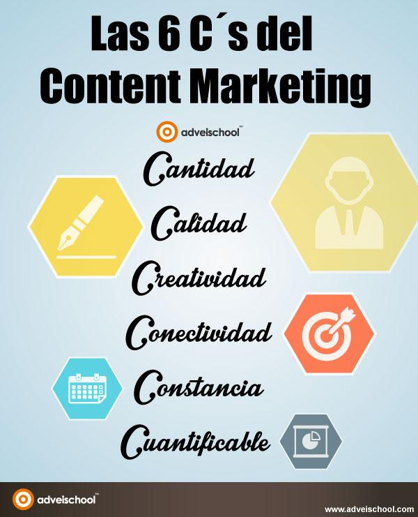 Las 6 C's del Marketing de Contenidos