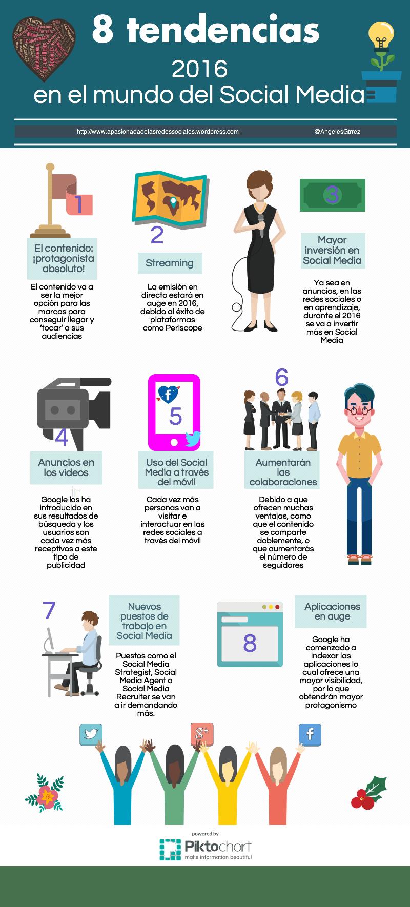 8 tendencias en Redes Sociales para 2016