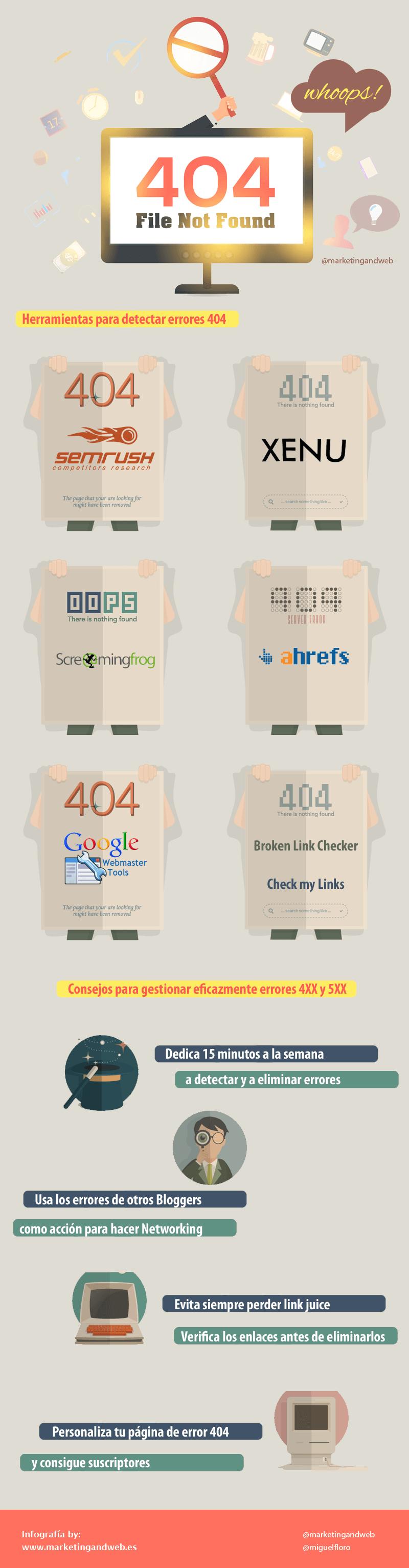 Error 404: herramientas y consejos