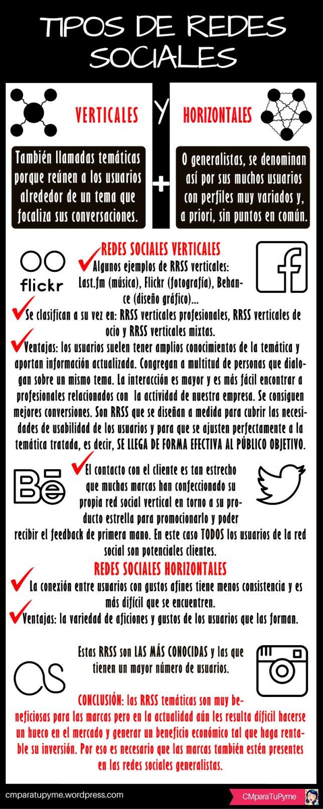 tipos-redes-sociales-infografia