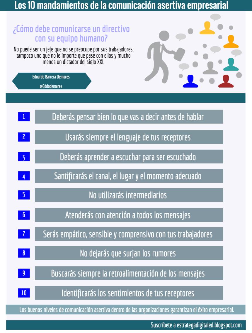 10 mandamientos de la comunicación asertiva empresarial