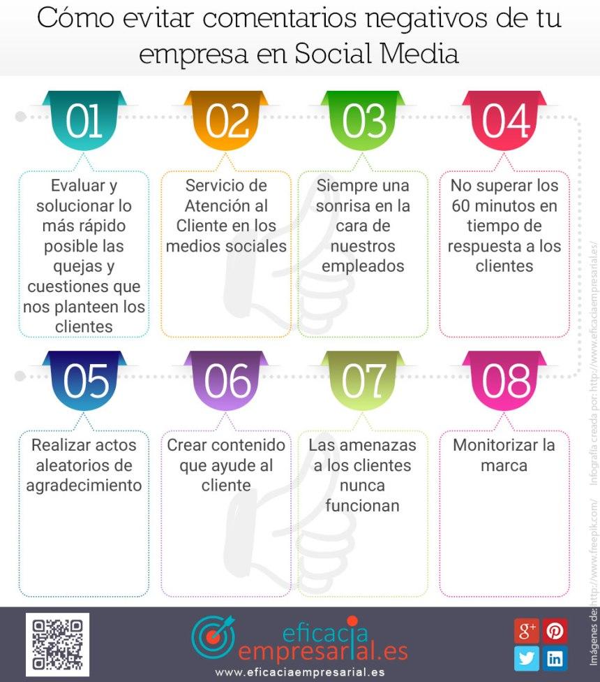 Cómo evitar comentarios negativos para tu empresa en Redes Sociales