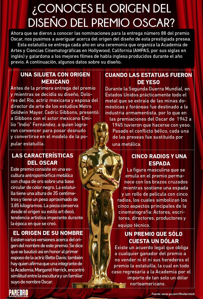 Origen del diseño del premio Oscar