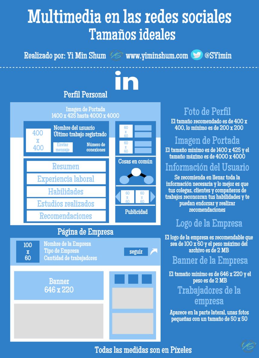 Tamaño ideal de multimedia para LinkedIn