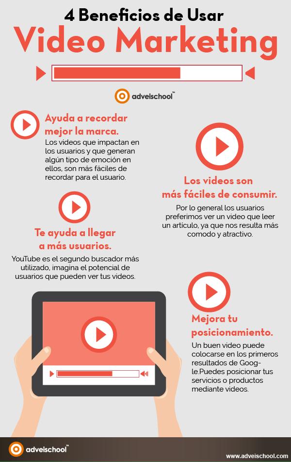 4 beneficios de usar Vídeo Marketing