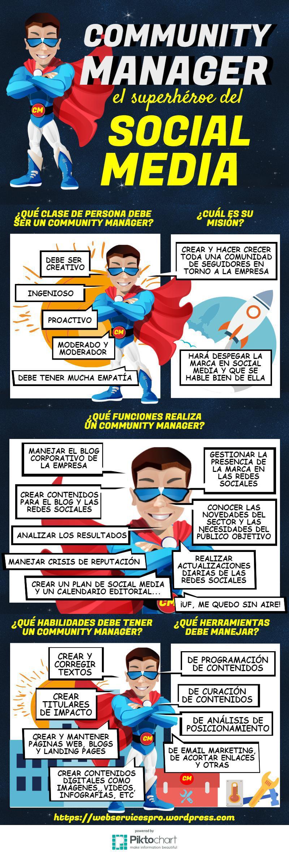 Community Manager: el superhéroe de las Redes Sociales