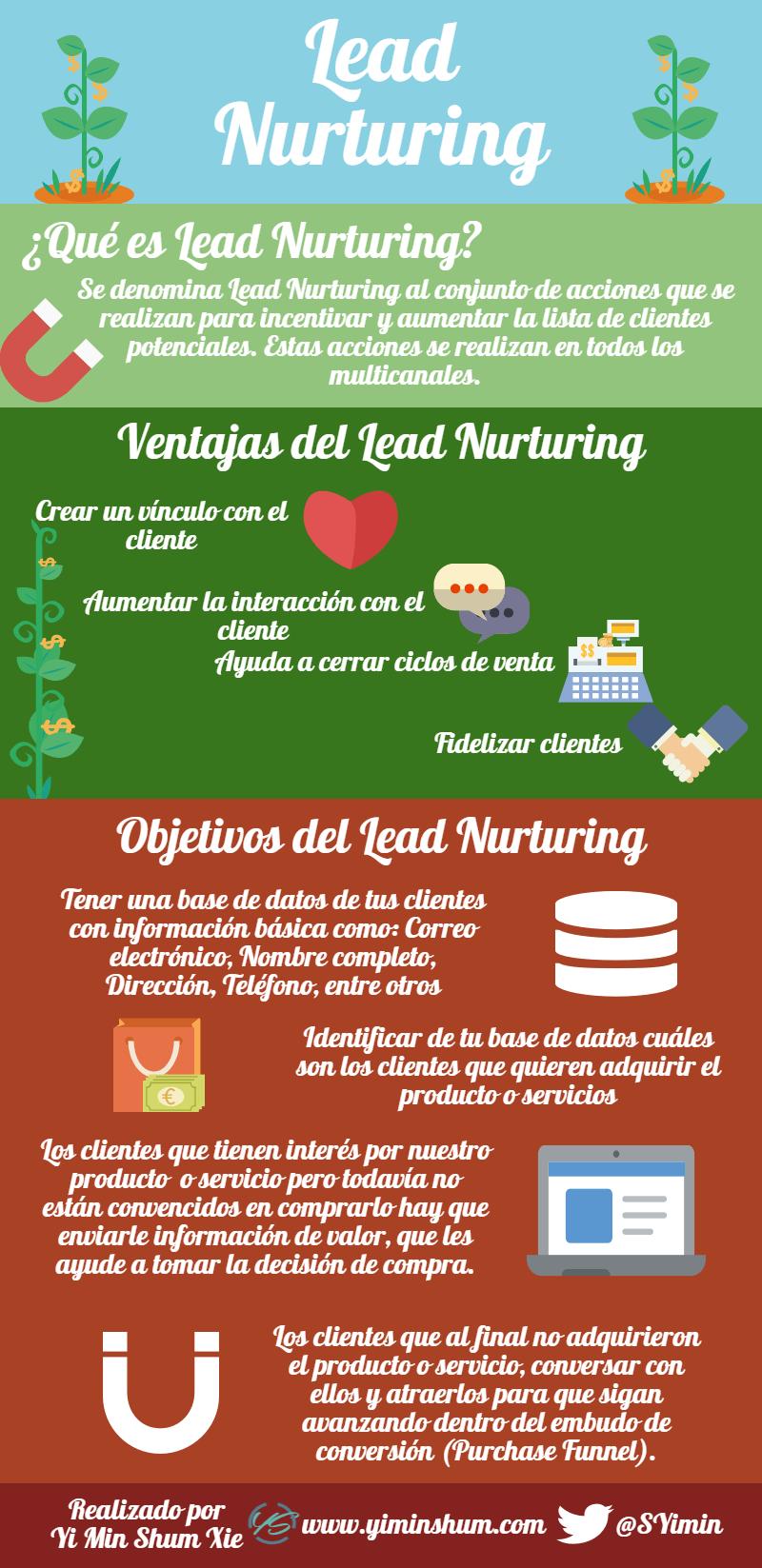 Lead Nurturing: ventajas y objetivos