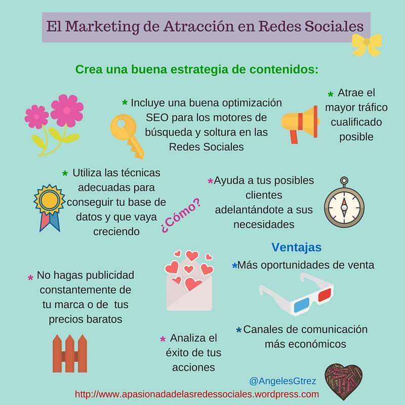 Marketing de atracción en Redes Sociales