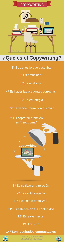 Qué es Copywriting