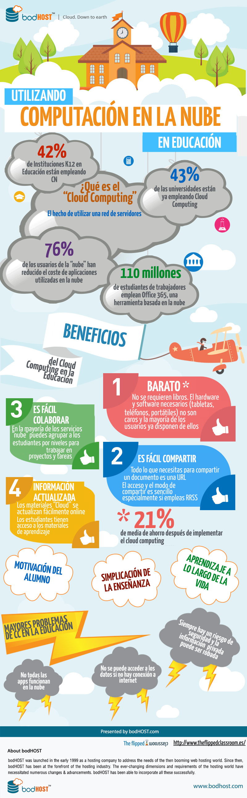 Cloud Computing en Educación