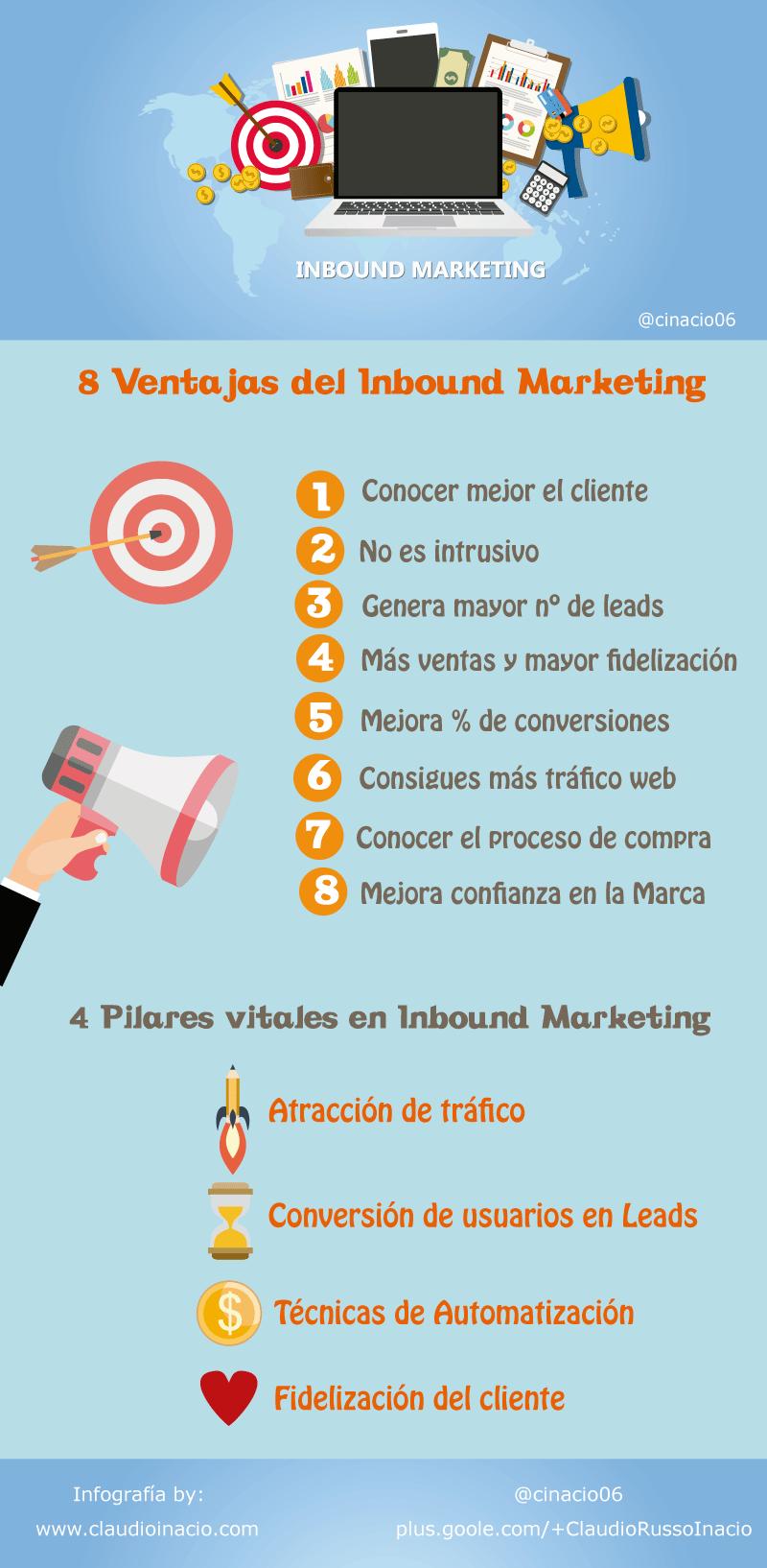 8 ventajas y 4 pilares del Inbound Marketing