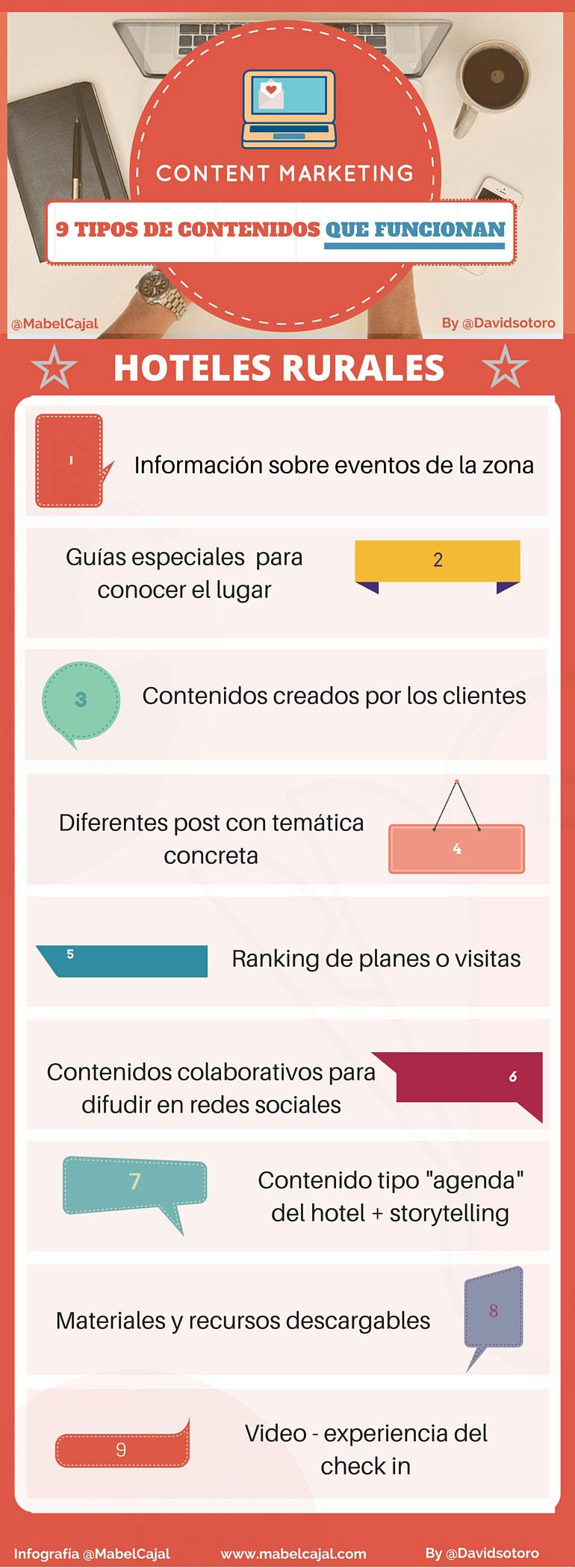 9 tipos de contenidos que funcionan en marketing para hoteles rurales