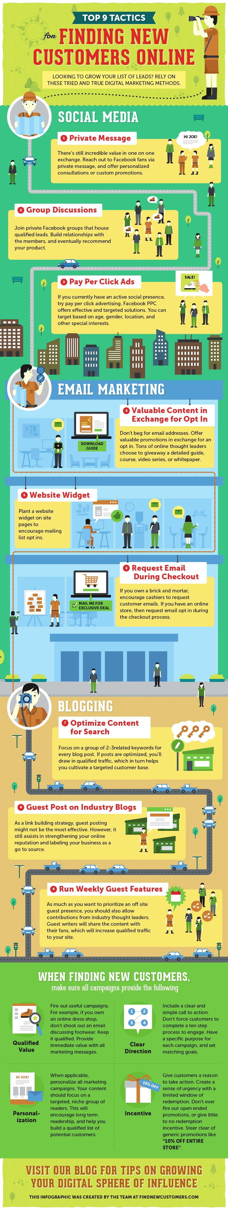 9 tácticas para encontrar a los nuevos consumidores online