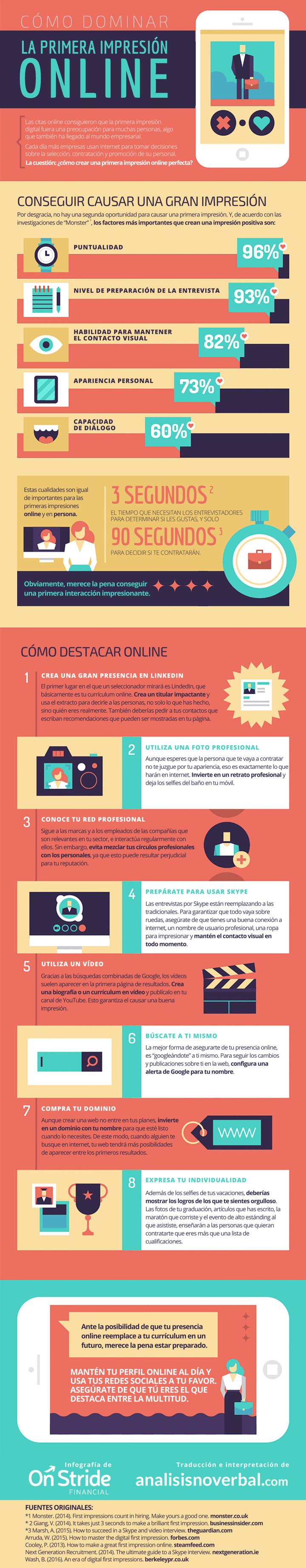 Cómo causar una buena primera impresión online