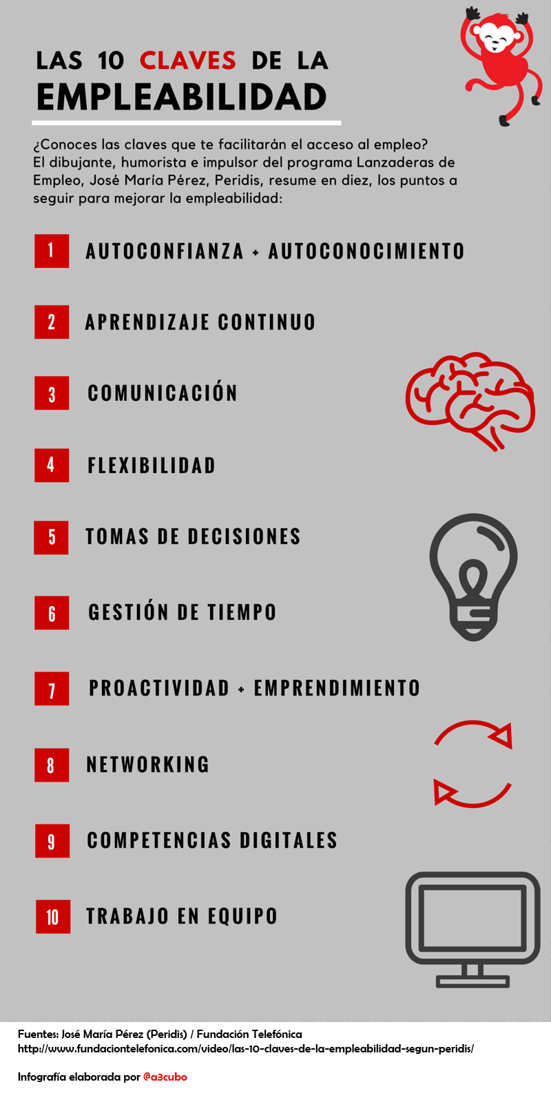 10-claves-empleabilidad-infografia