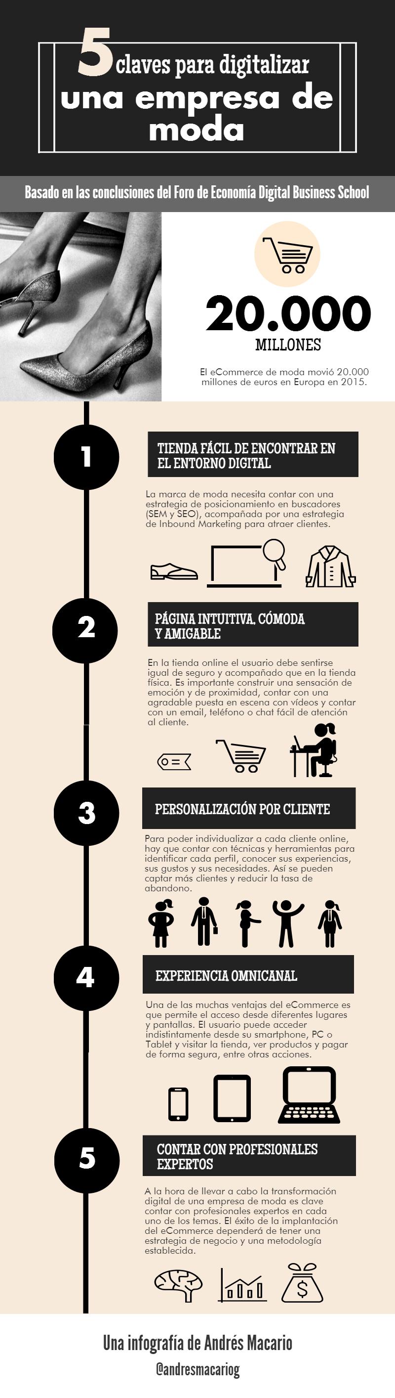 5-claves-para-digitalizar-una-empresa-moda-Infografia