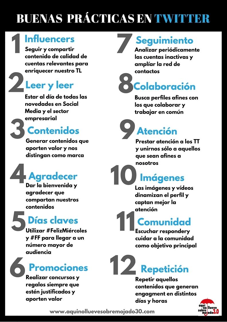 12 buenas prácticas en Twitter