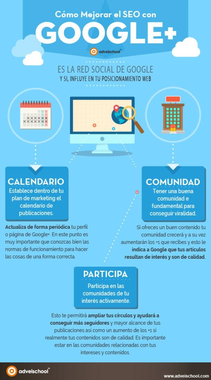 como-mejorar-el-seo-con-google-plus-infografia