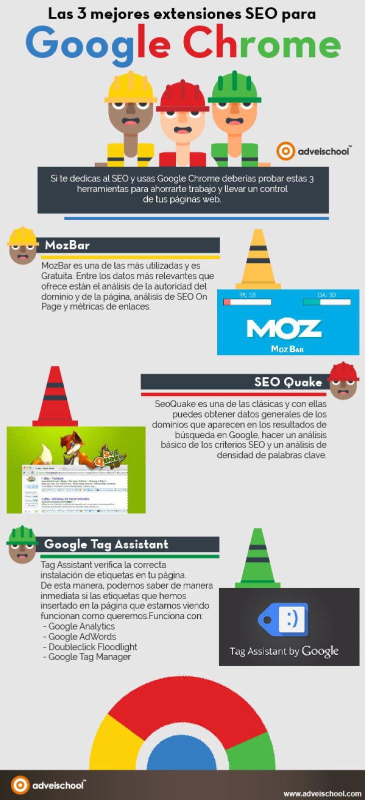 3 mejores extensiones SEO para Google Chrome