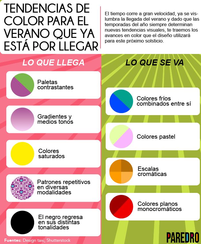 tendencias-color-verano-infografia