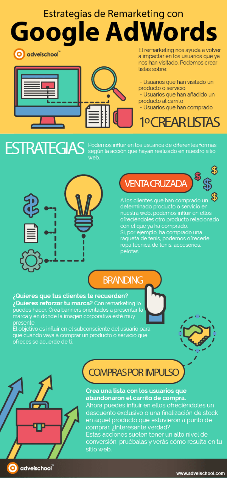 estrategias-remarketing-con-google-adwords-infografia