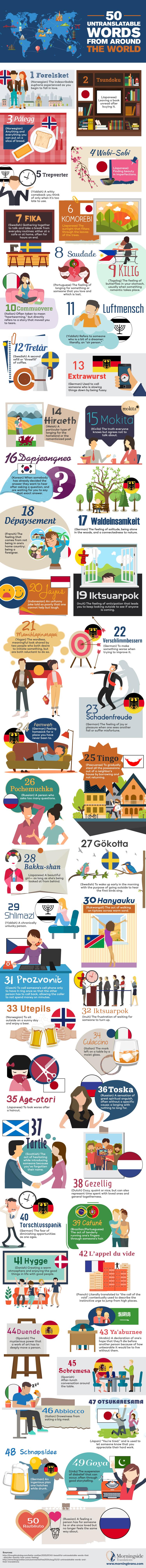 50 palabras sin traducción alrededor del Mundo
