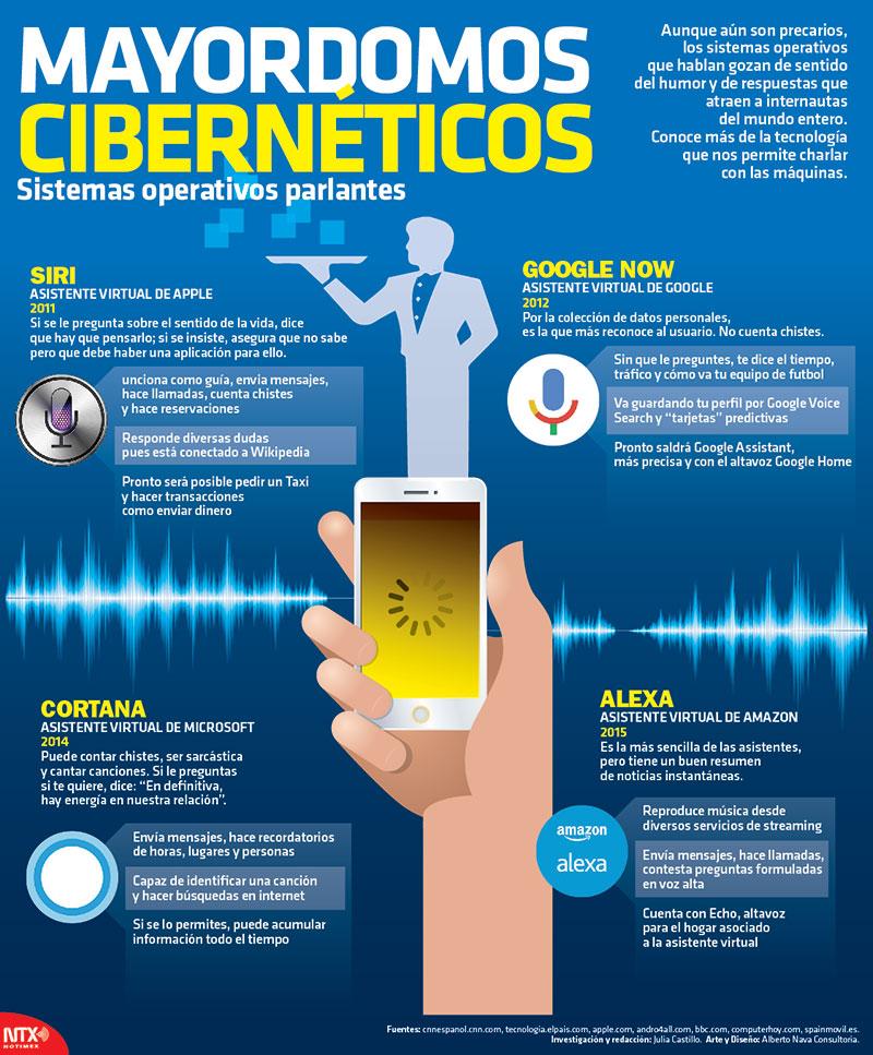 asistentes-virtuales-infografia