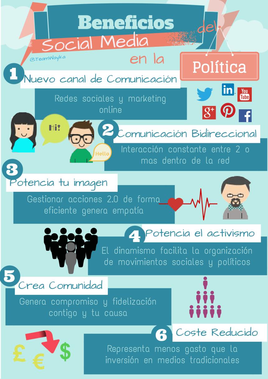 Beneficios de las Redes Sociales en Política