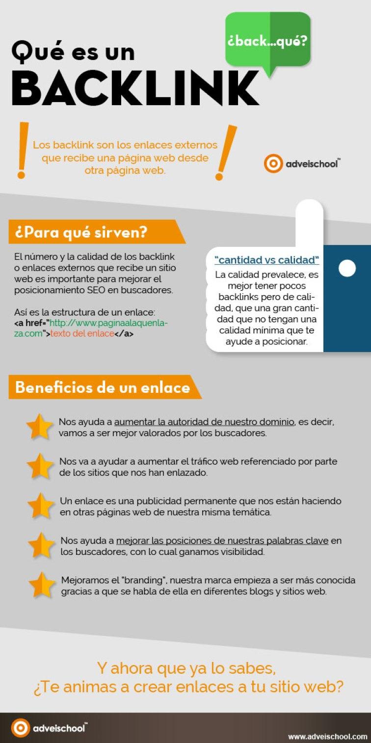 que-es-un-backlink-infografia