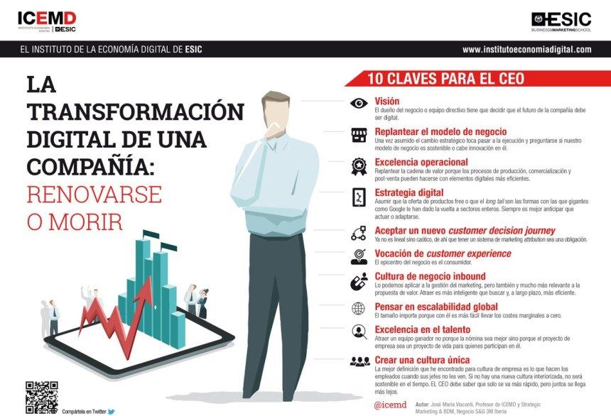 Transformación digital: 10 claves para el CEO