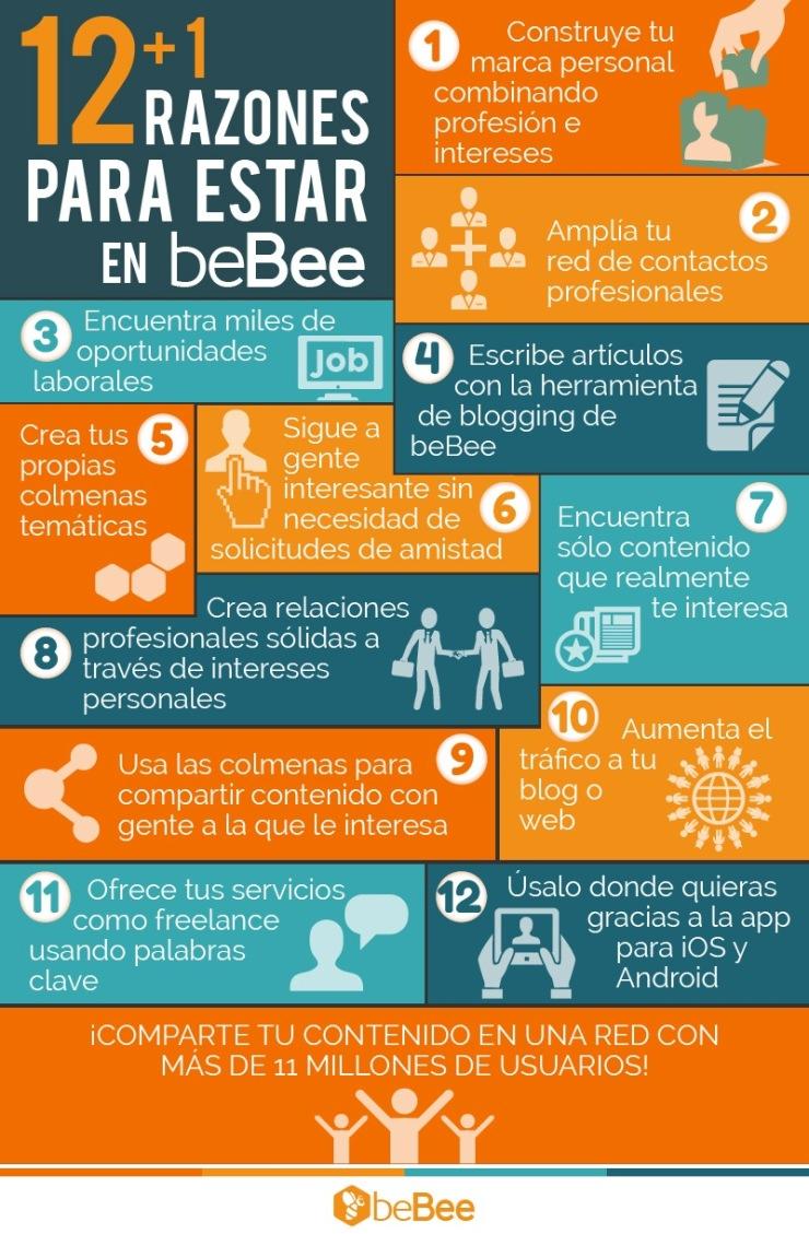 12+1 razones para estar en beBee