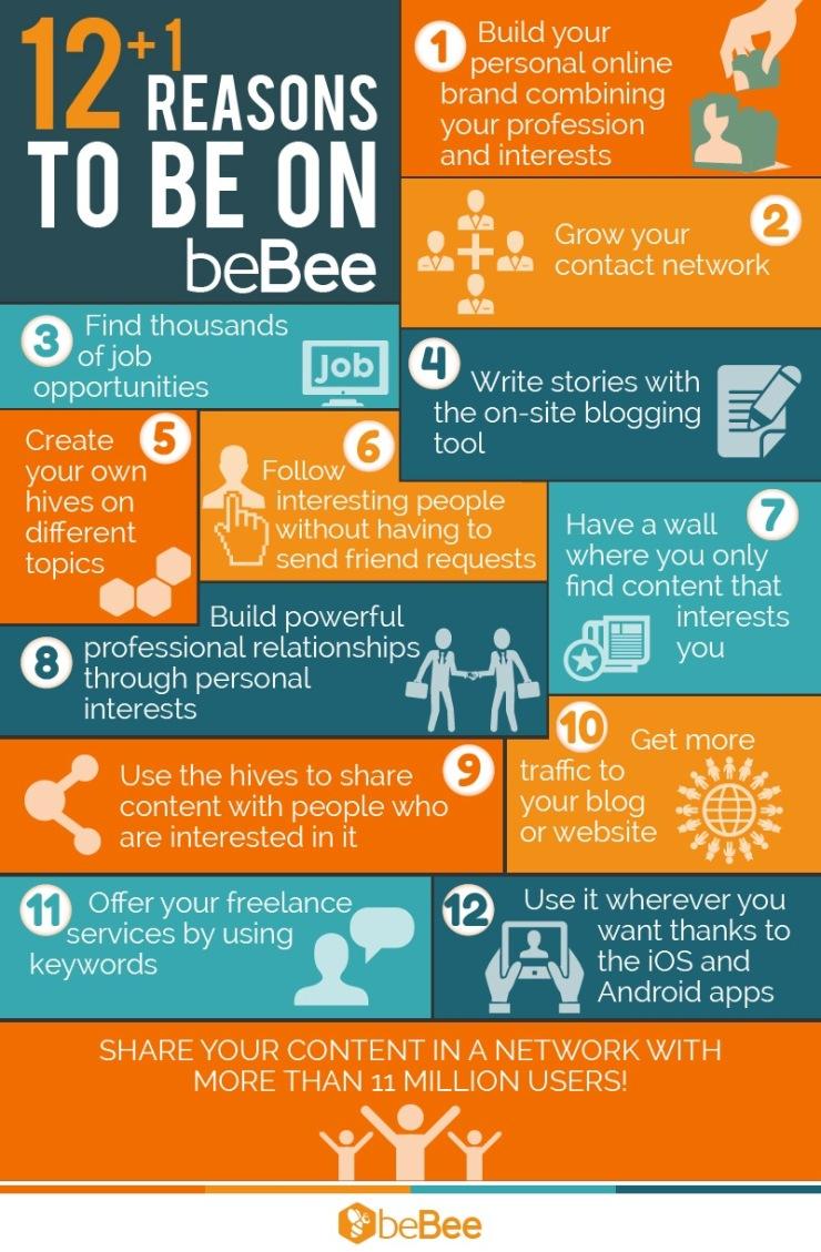 12+1 reasons to be on beBee