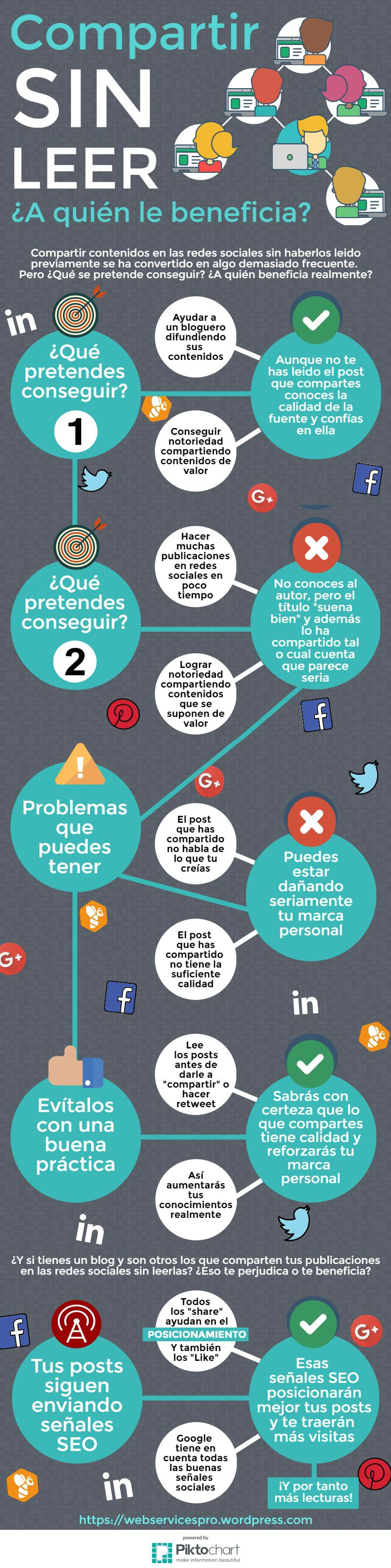 Compartir en Redes Sociales sin leer ¿A quién le beneficia?