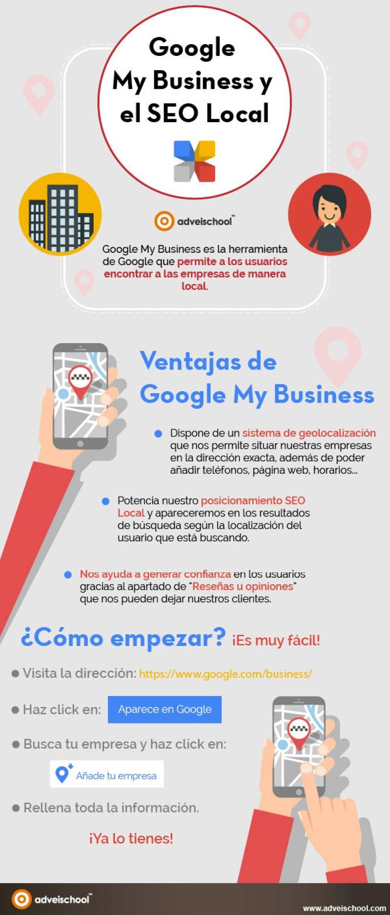 Google My Business y el SEO Local