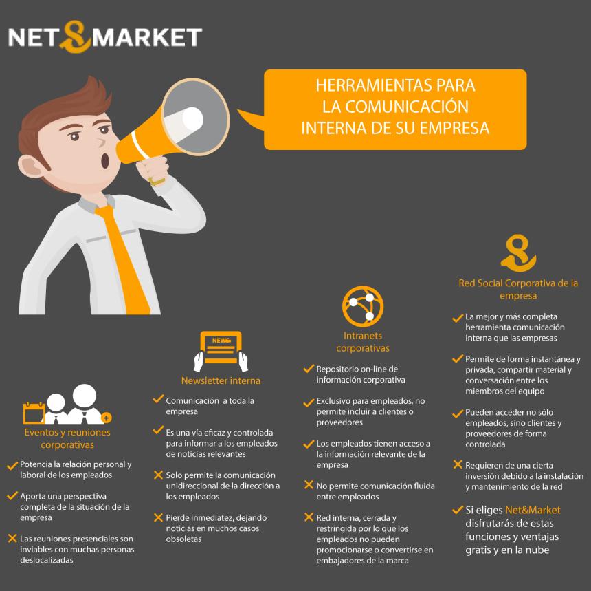 Herramientas-Comunicacion-infografia