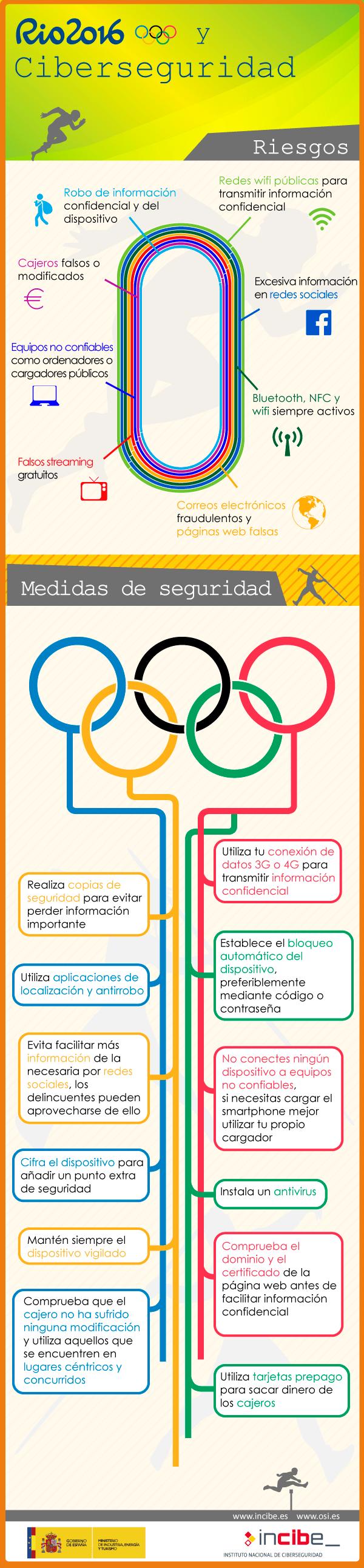 rio-2016-ciberseguridad-infografia