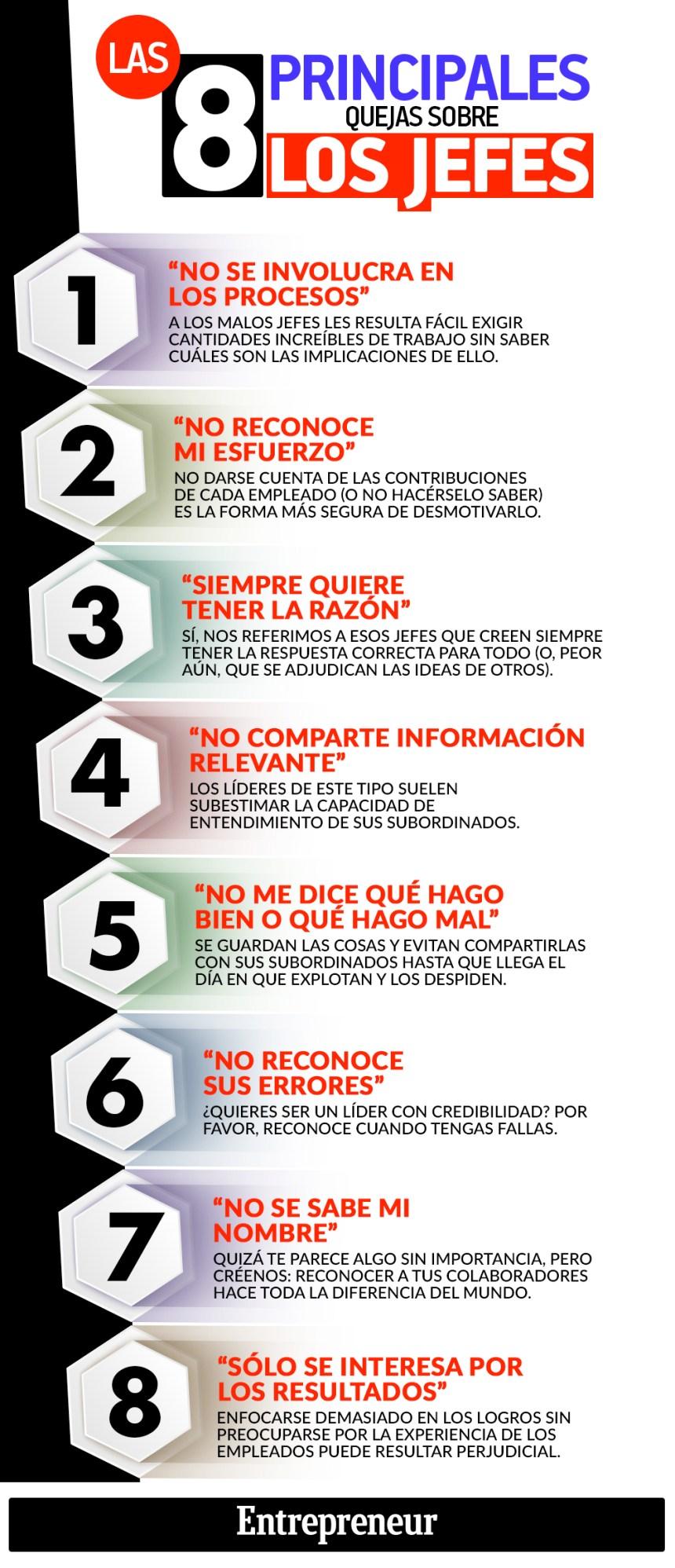 8 principales quejas de los jefes