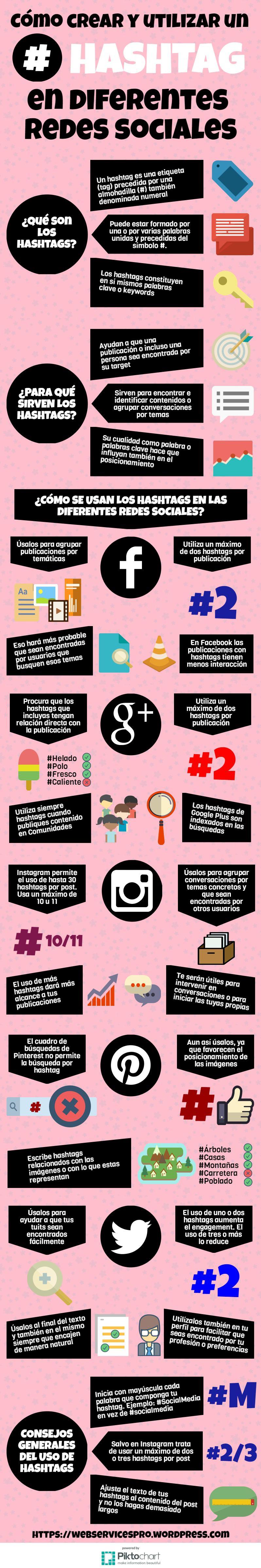 Cómo usar un hashtag en diferentes Redes Sociales