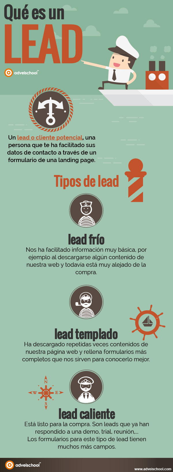 Qué es un Lead y Tipos