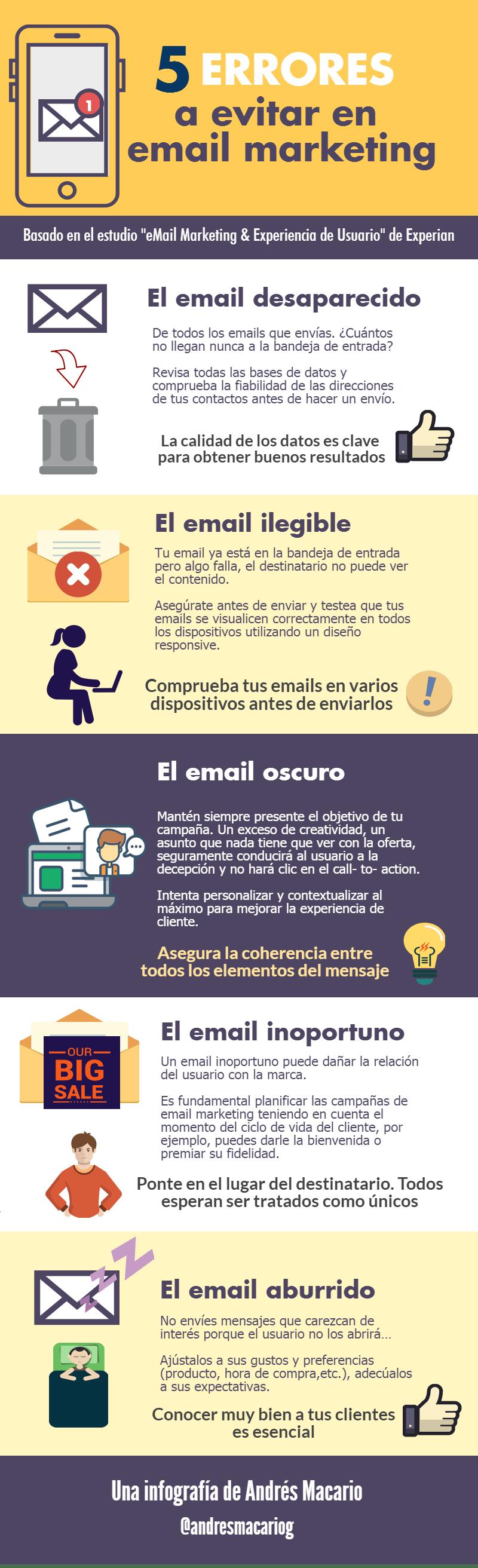 5 errores a evitar en email marketing - Infografia Andres Macario
