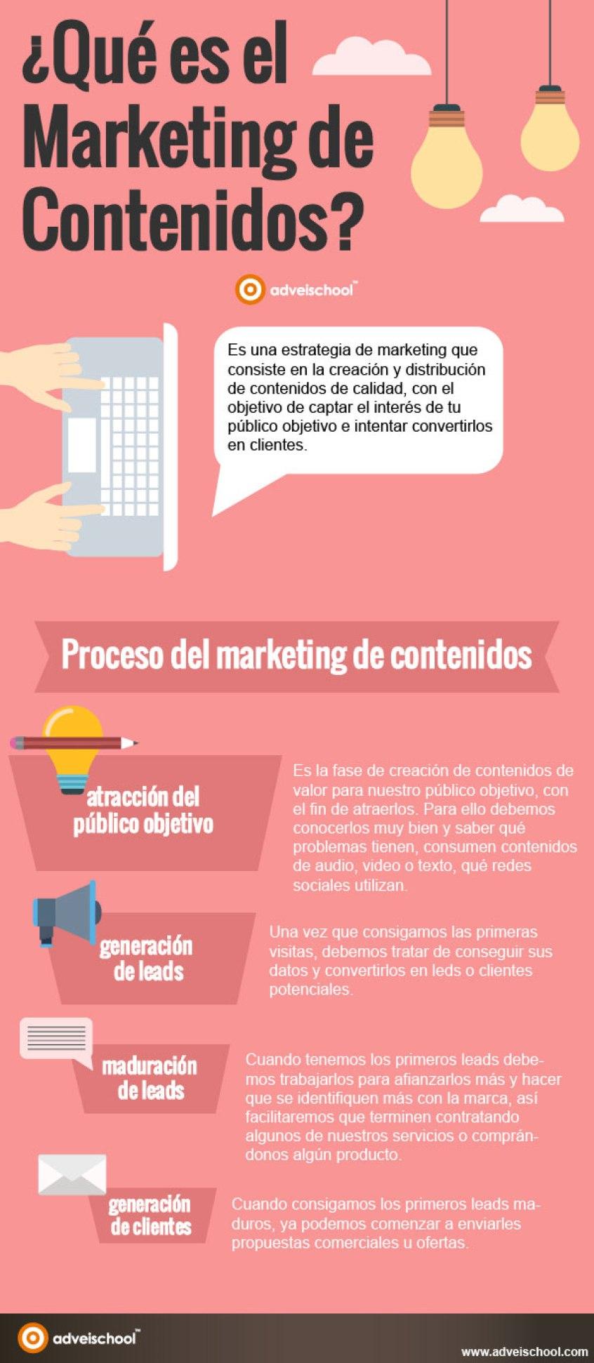 que-es-el-marketing-de-contenidos-infografia