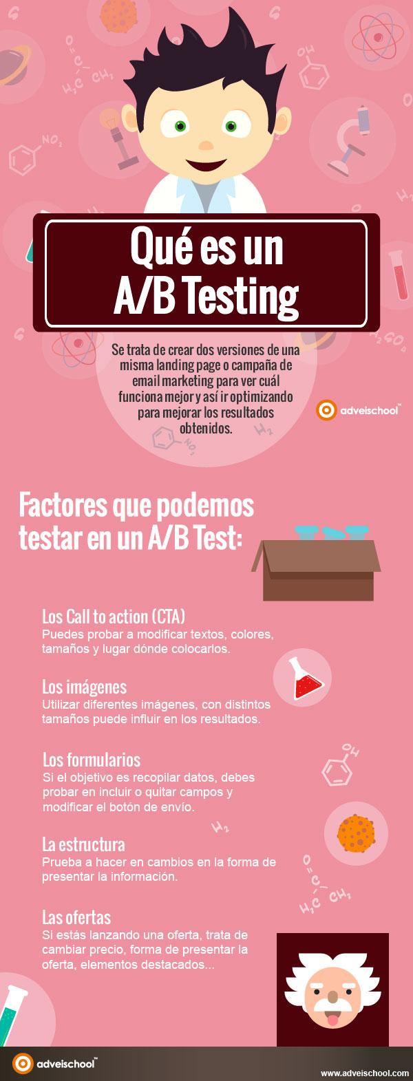 Qué es un A/B Testing