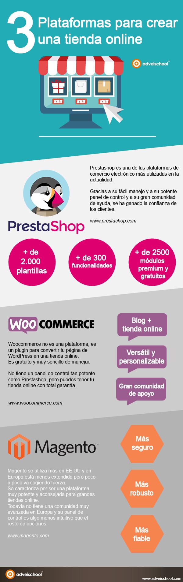 3 plataformas para crear una Tienda Online