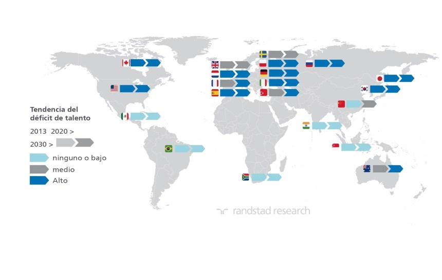 Déficit de talento digital por países