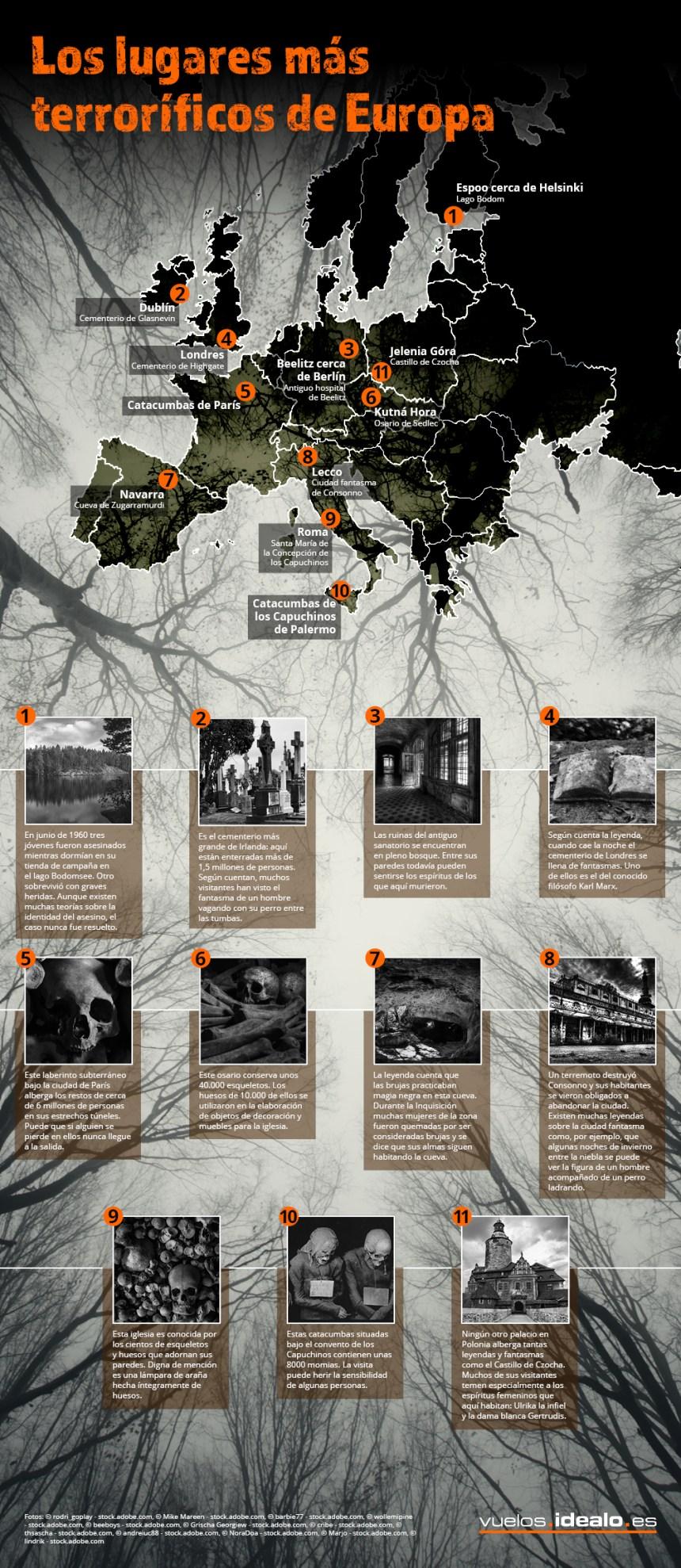 Los lugares más terroríficos de Europa para visitar